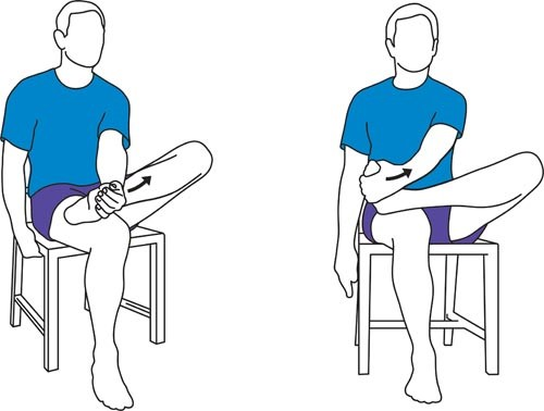 Foot pain physiotherapy